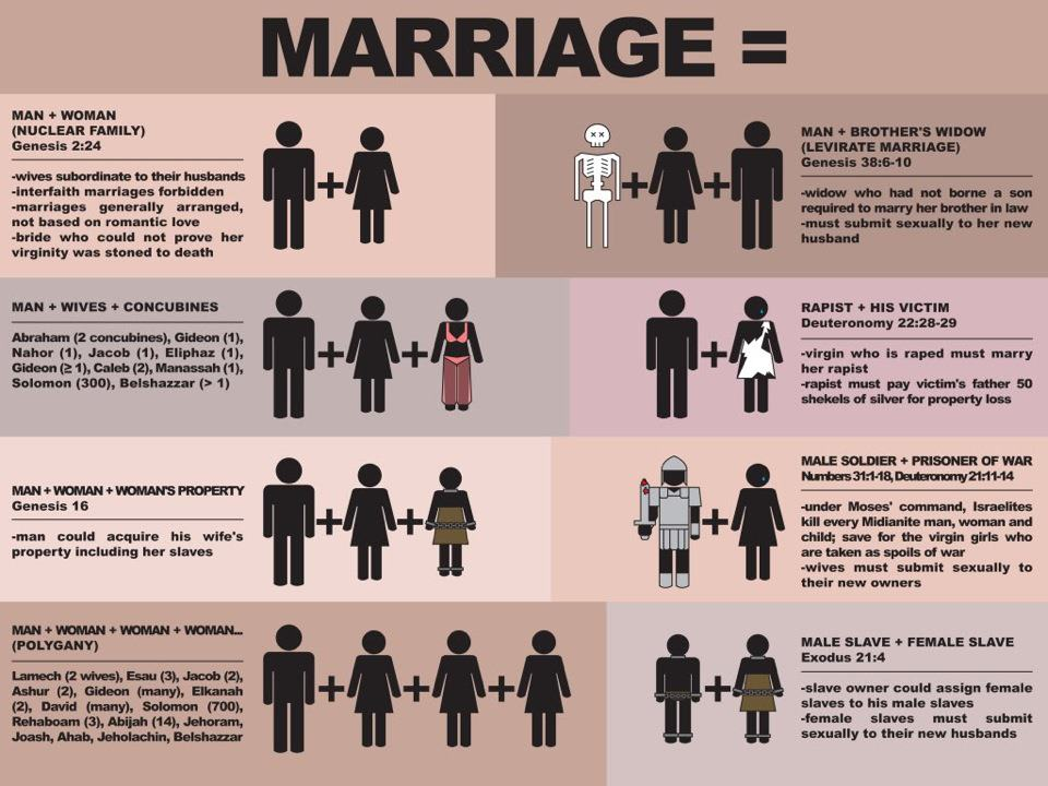 Laulības